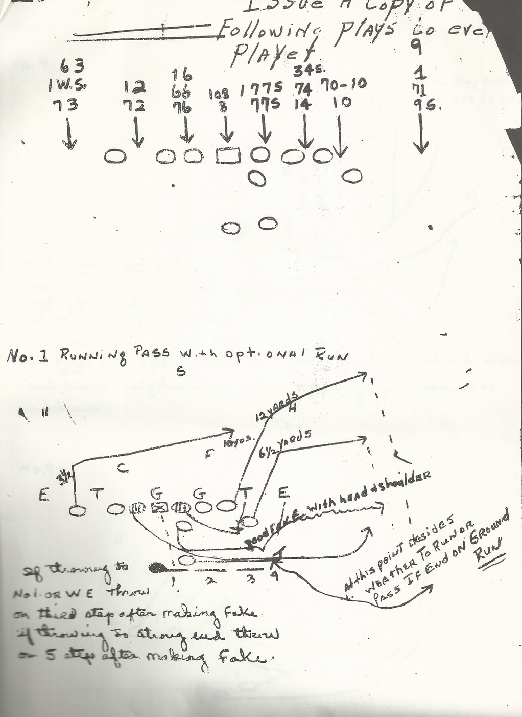 Tennessee play sheet